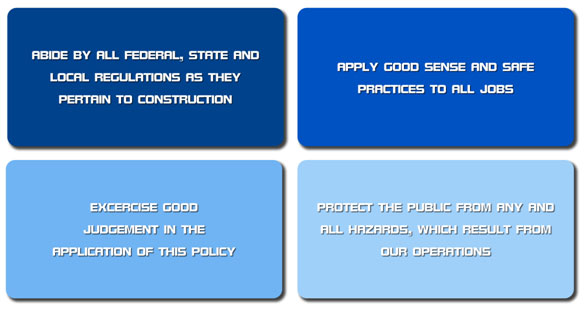 Graphic depicting our four guiding principles of safety